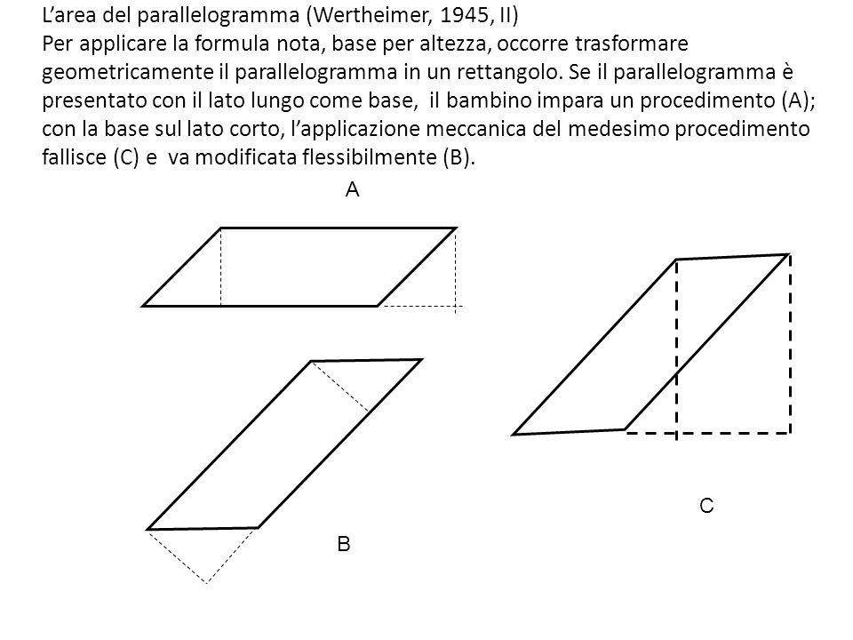 L'area del parallelogramma (Wertheimer, 1945, II)