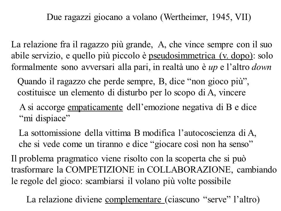 Due ragazzi giocano a volano (Wertheimer, 1945, VII)