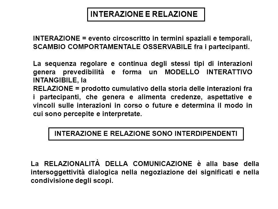INTERAZIONE E RELAZIONE SONO INTERDIPENDENTI