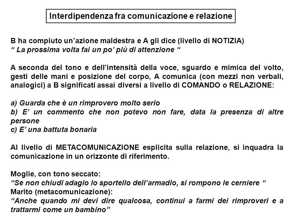 Interdipendenza fra comunicazione e relazione