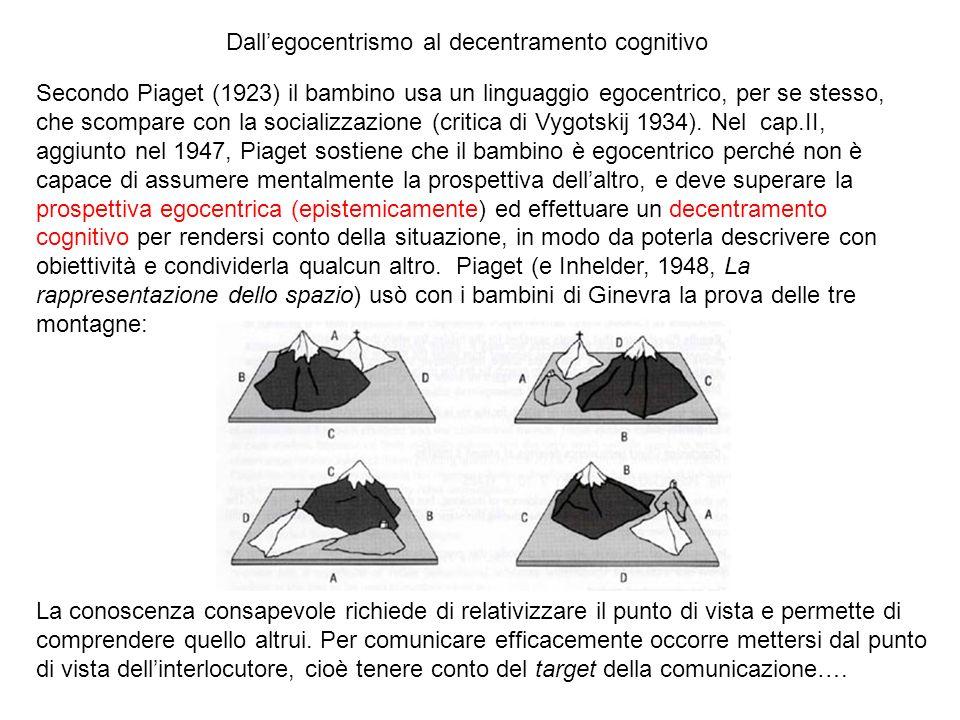 Dall'egocentrismo al decentramento cognitivo