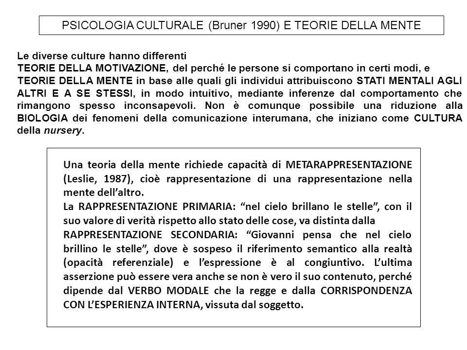 PSICOLOGIA CULTURALE (Bruner 1990) E TEORIE DELLA MENTE