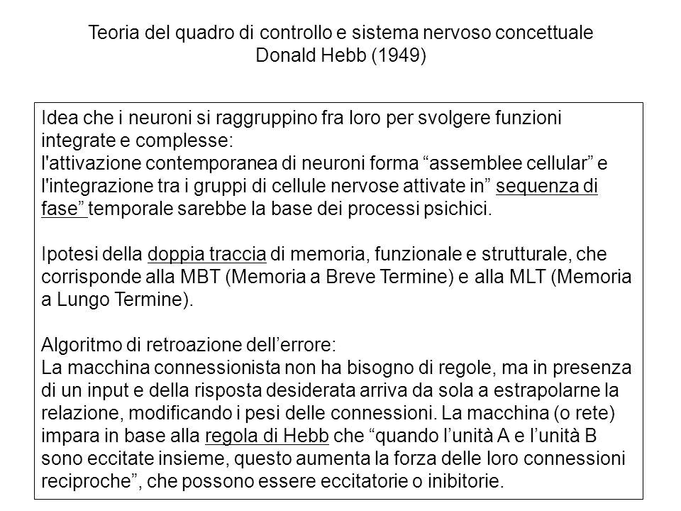 Teoria del quadro di controllo e sistema nervoso concettuale