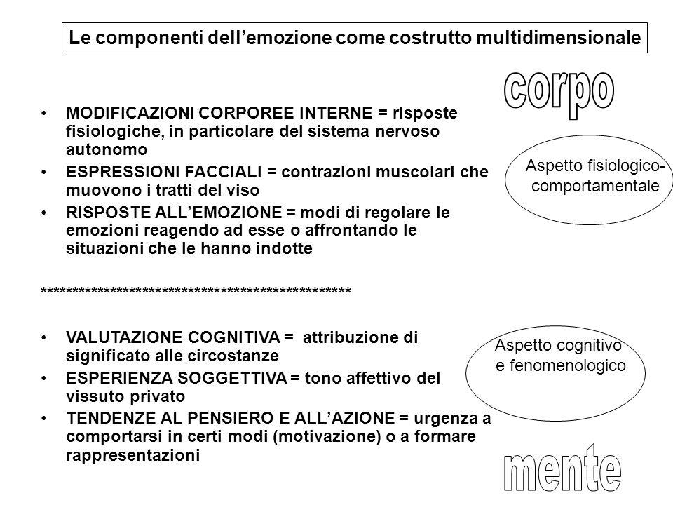 Le componenti dell'emozione come costrutto multidimensionale