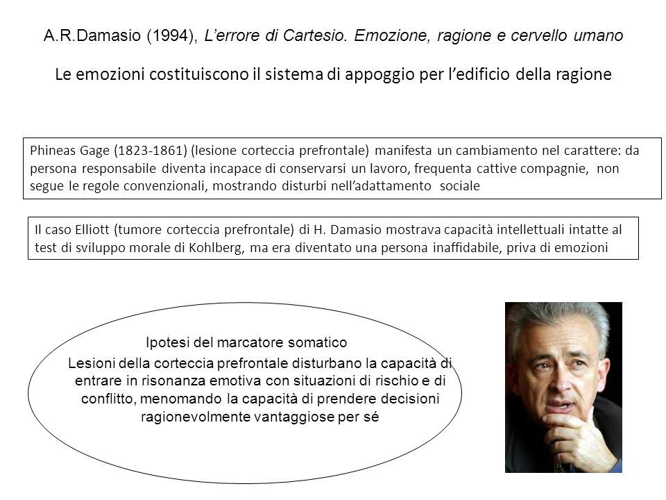 A. R. Damasio (1994), L'errore di Cartesio