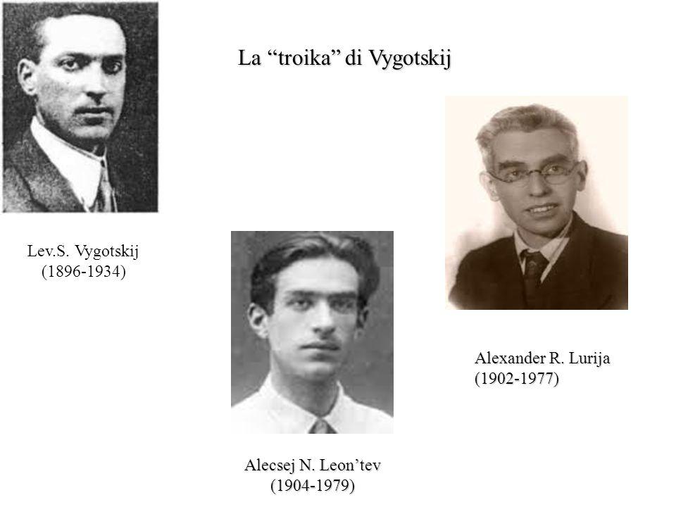 La troika di Vygotskij