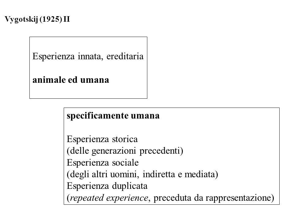 Esperienza innata, ereditaria animale ed umana
