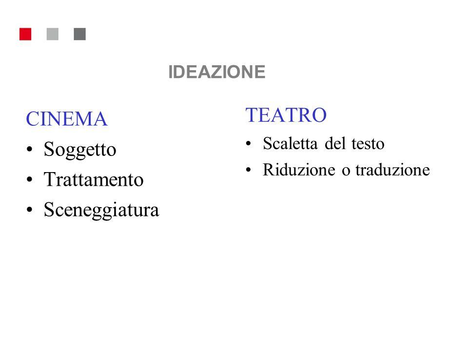 IDEAZIONE TEATRO CINEMA Soggetto Trattamento Sceneggiatura