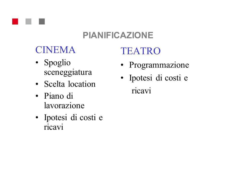 PIANIFICAZIONE CINEMA TEATRO Spoglio sceneggiatura Programmazione
