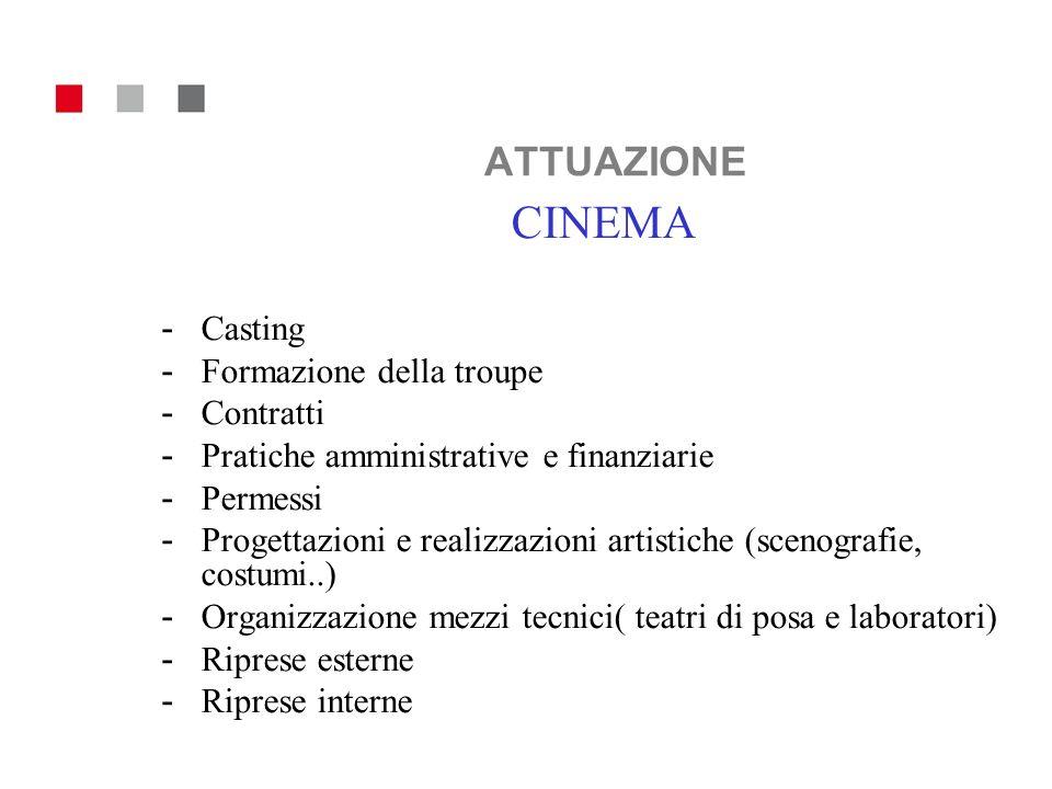 ATTUAZIONE CINEMA Casting Formazione della troupe Contratti