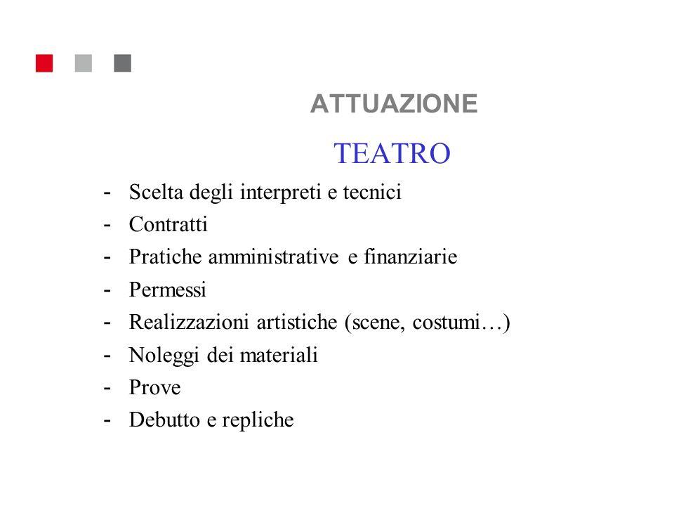 ATTUAZIONE TEATRO Scelta degli interpreti e tecnici Contratti