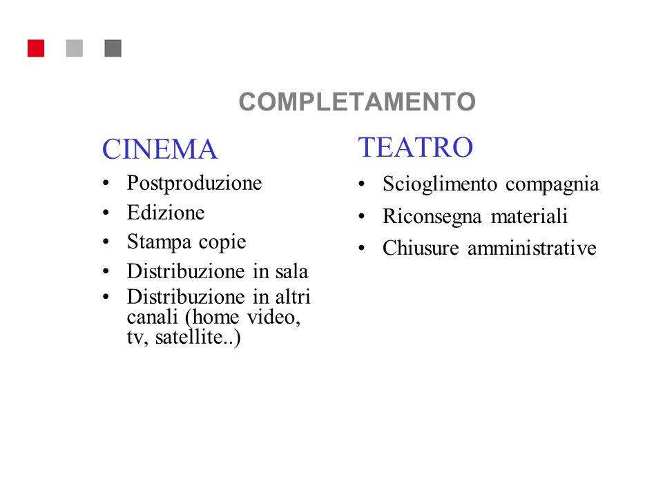 COMPLETAMENTO TEATRO CINEMA Scioglimento compagnia Postproduzione