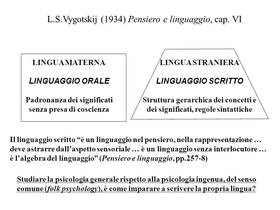 L.S.Vygotskij (1934) Pensiero e linguaggio, cap. VI