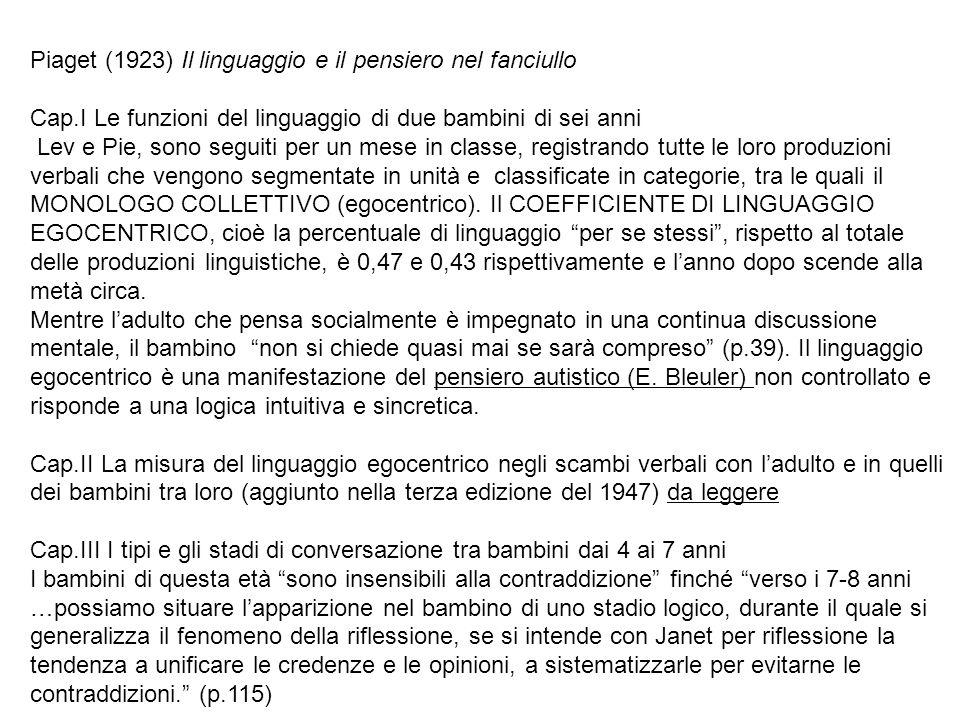 Piaget (1923) Il linguaggio e il pensiero nel fanciullo