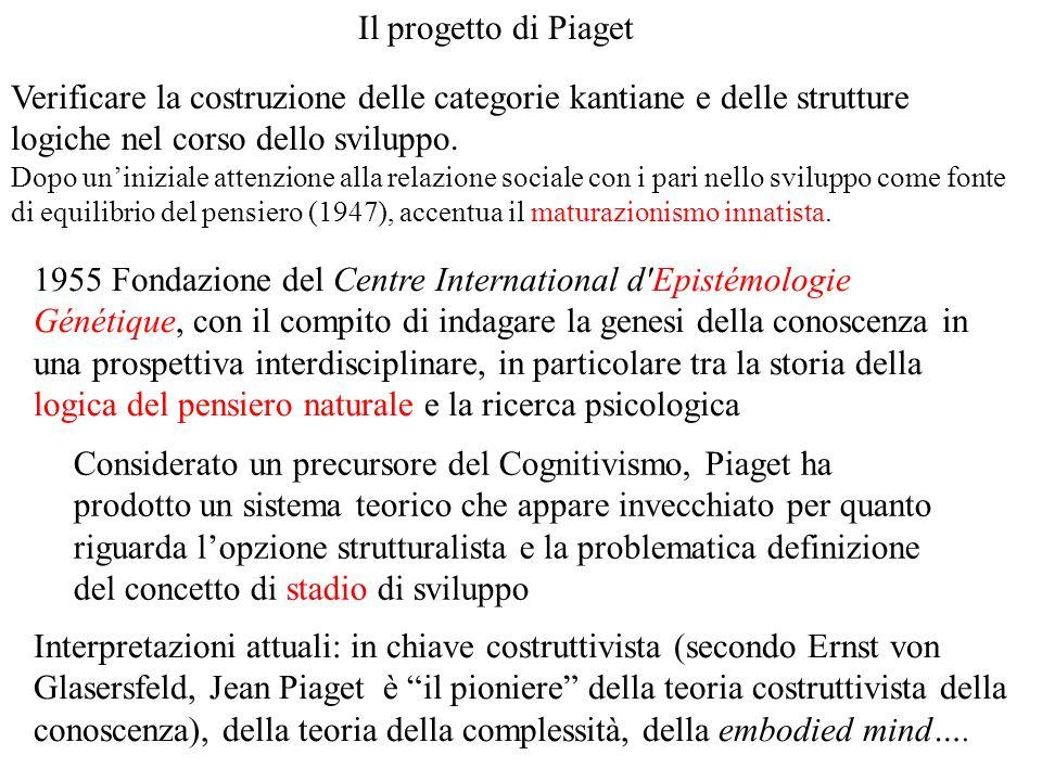 Il progetto di Piaget Verificare la costruzione delle categorie kantiane e delle strutture logiche nel corso dello sviluppo.