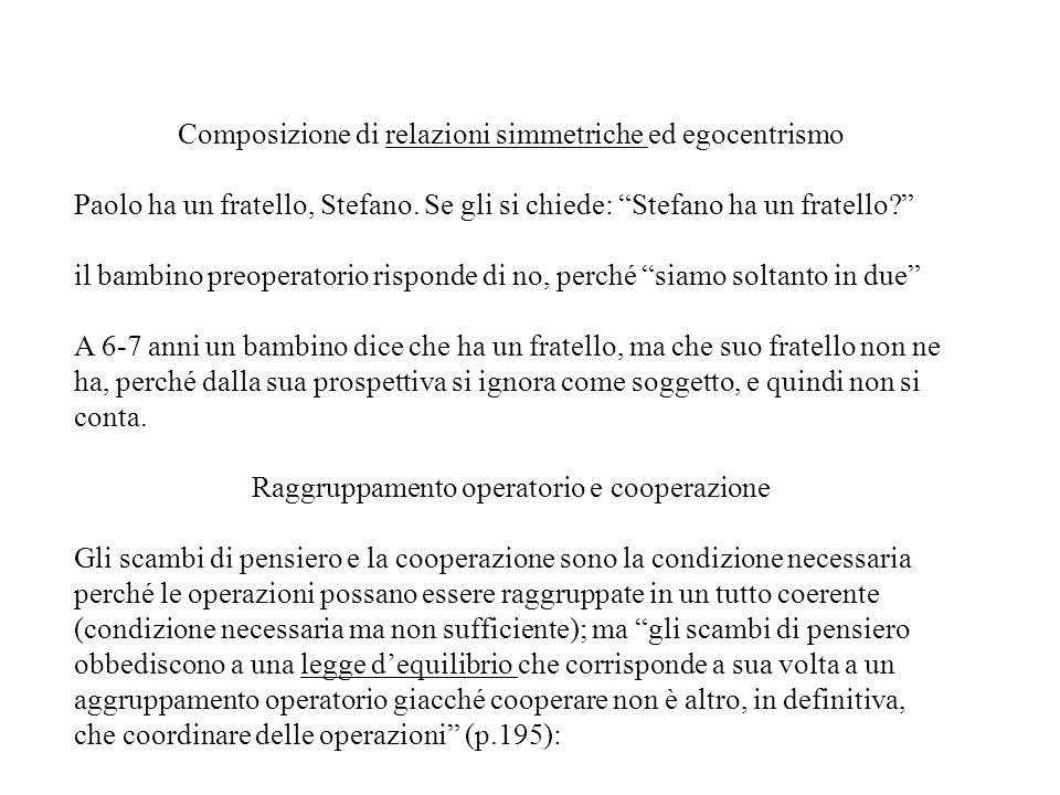 Composizione di relazioni simmetriche ed egocentrismo