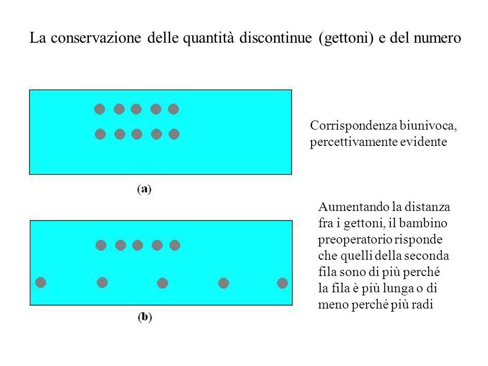 La conservazione delle quantità discontinue (gettoni) e del numero