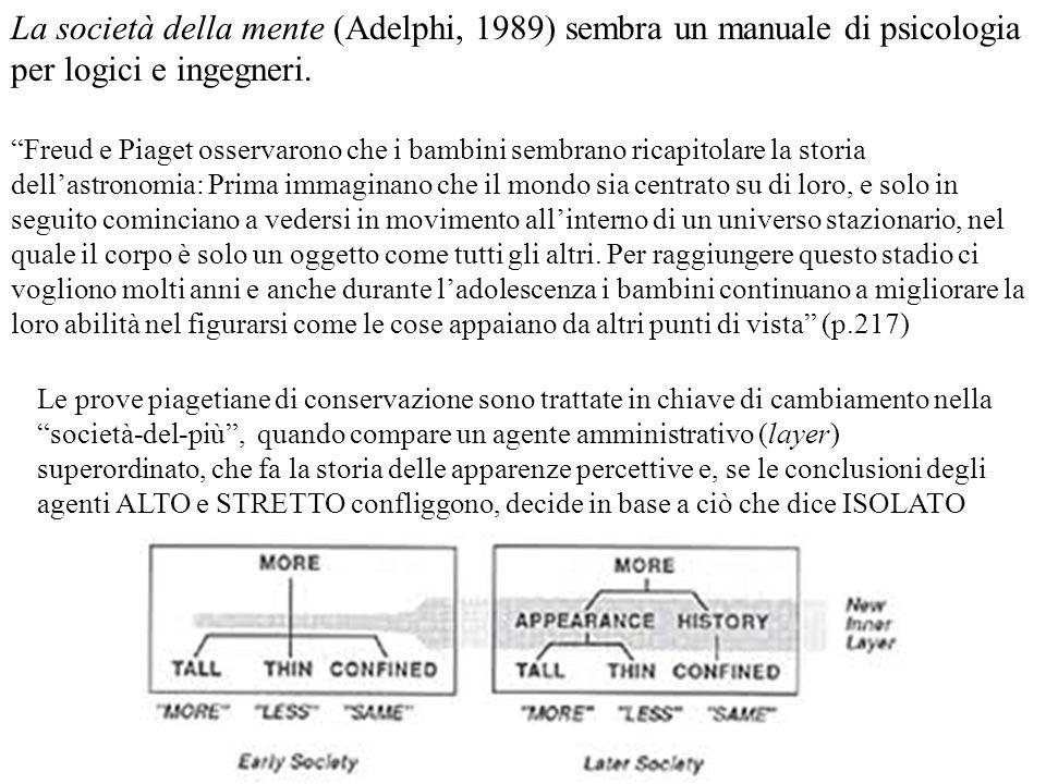 La società della mente (Adelphi, 1989) sembra un manuale di psicologia per logici e ingegneri.