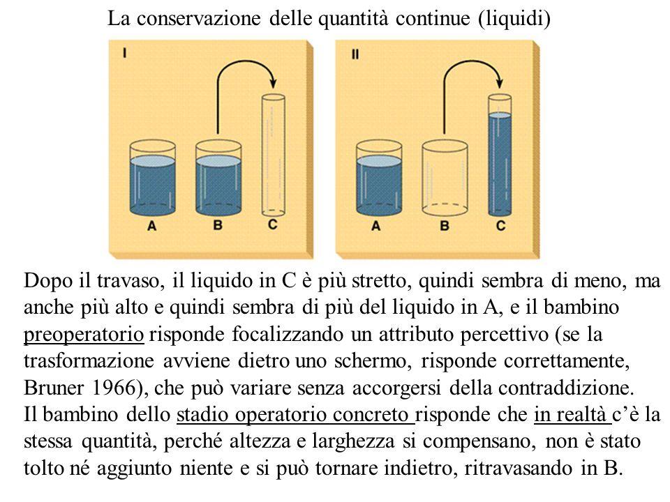 La conservazione delle quantità continue (liquidi)