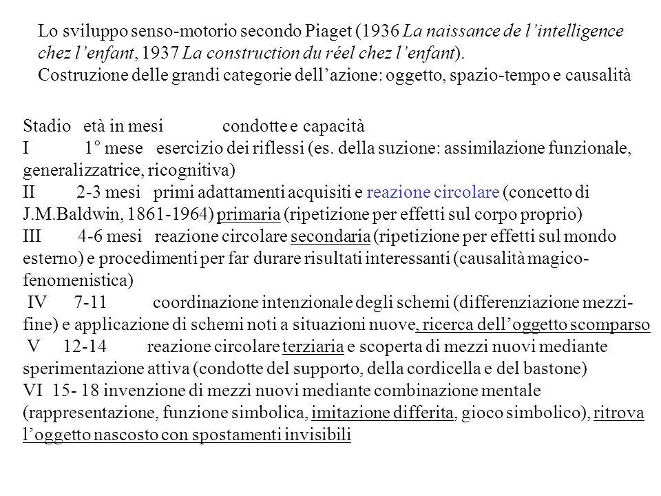 Lo sviluppo senso-motorio secondo Piaget (1936 La naissance de l'intelligence chez l'enfant, 1937 La construction du réel chez l'enfant).