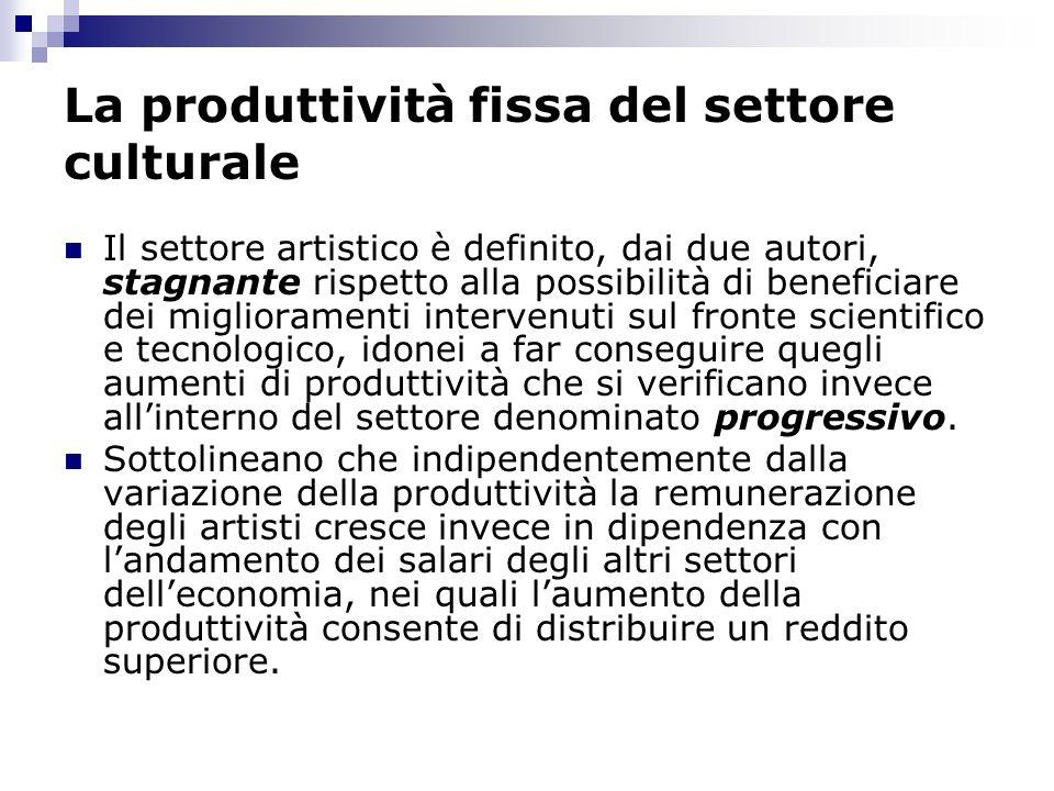 La produttività fissa del settore culturale