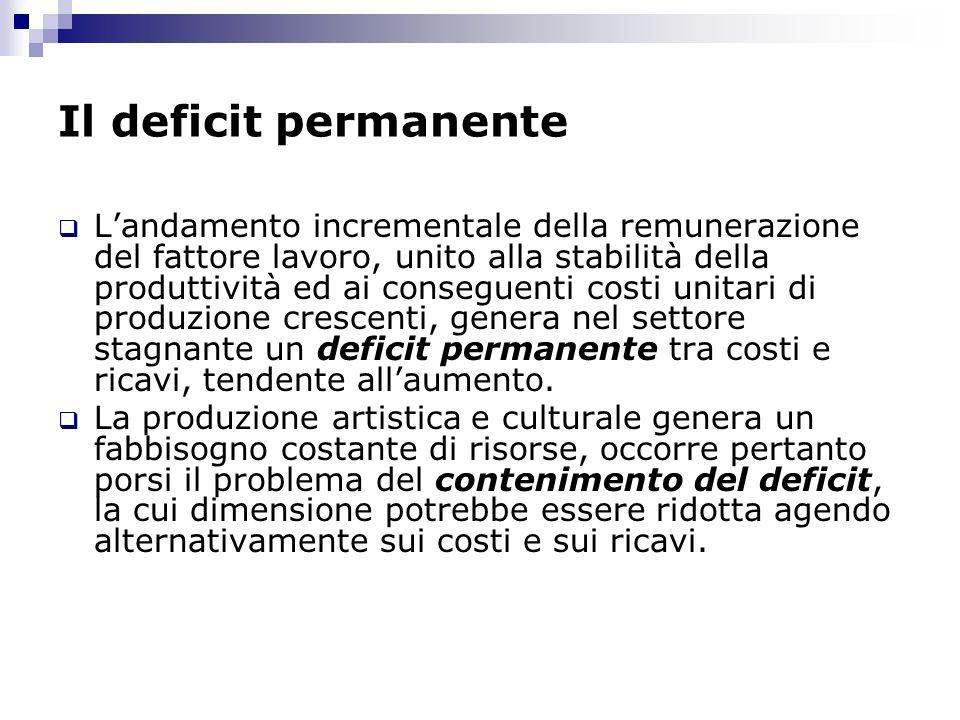 Il deficit permanente