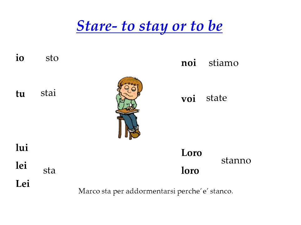 Stare- to stay or to be io tu lui lei Lei sto noi voi Loro loro stiamo