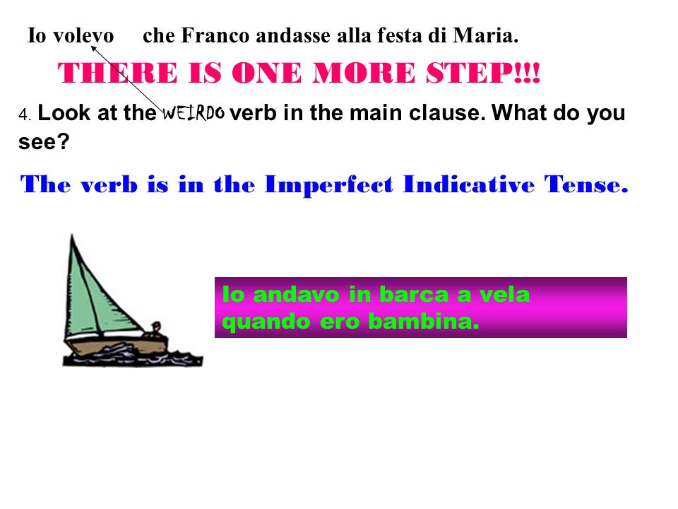 The verb is in the Imperfect Indicative Tense.