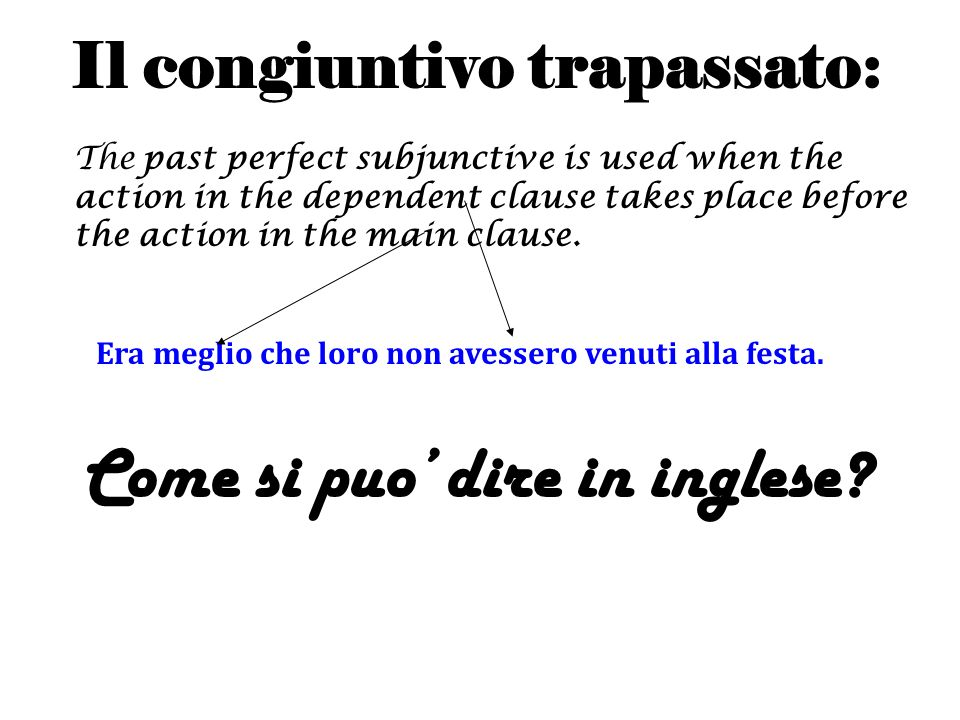 Come si puo' dire in inglese