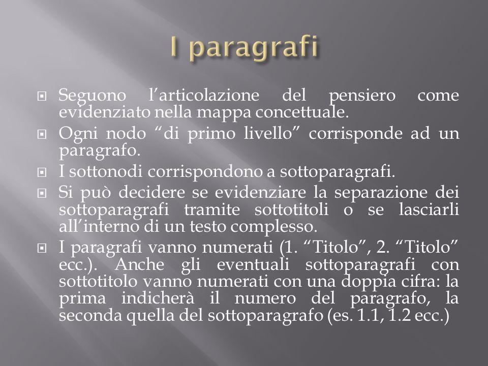 I paragrafi Seguono l'articolazione del pensiero come evidenziato nella mappa concettuale. Ogni nodo di primo livello corrisponde ad un paragrafo.