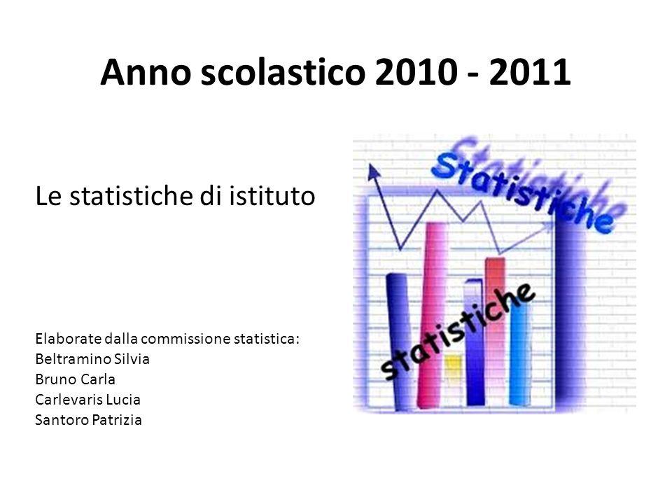 Le statistiche di istituto