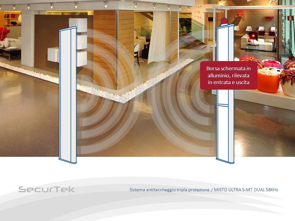 Borsa schermata in alluminio, rilevata in entrata e uscita