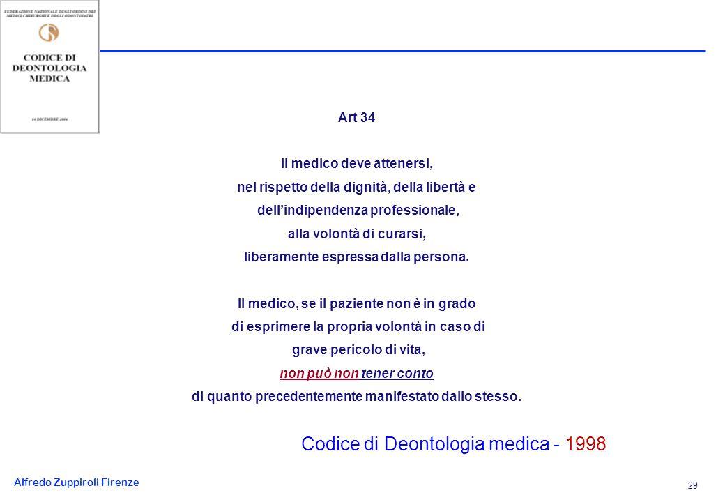 Codice di Deontologia medica - 2006