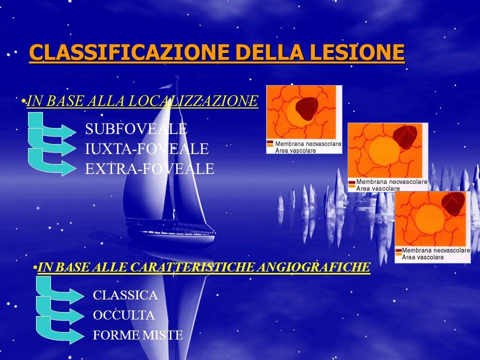 CLASSIFICAZIONE DELLA LESIONE