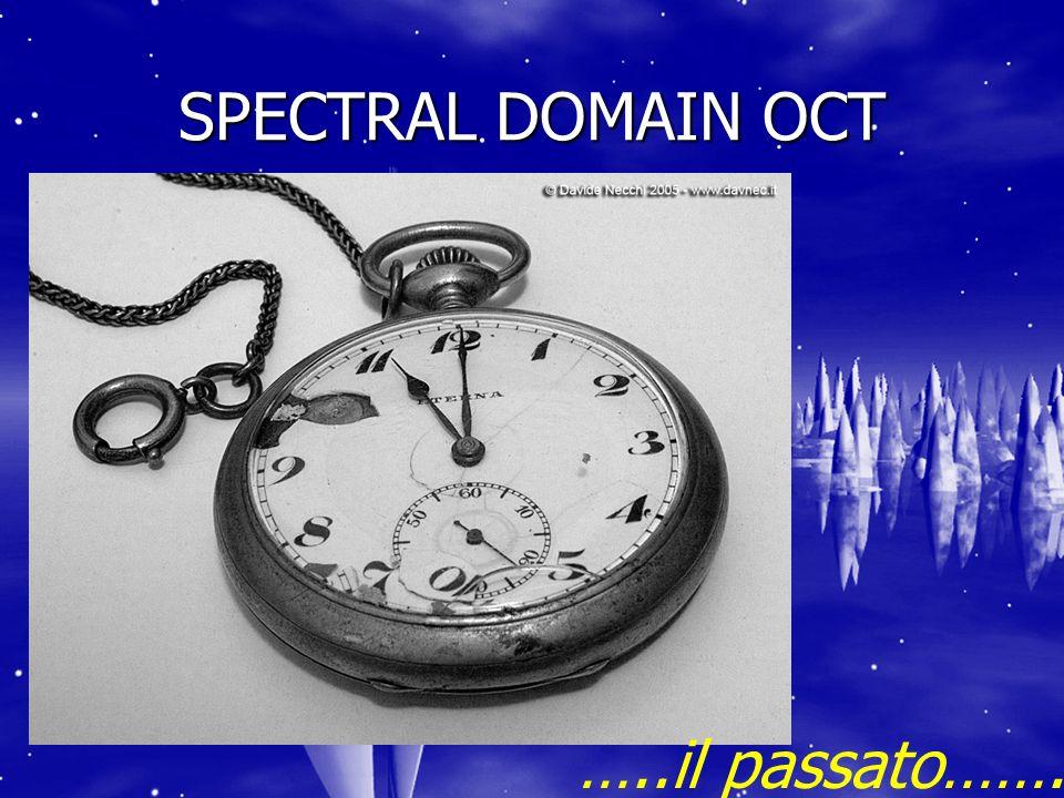 SPECTRAL DOMAIN OCT …..il passato…….
