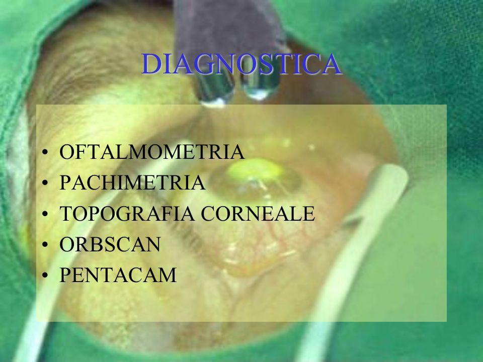 DIAGNOSTICA OFTALMOMETRIA PACHIMETRIA TOPOGRAFIA CORNEALE ORBSCAN