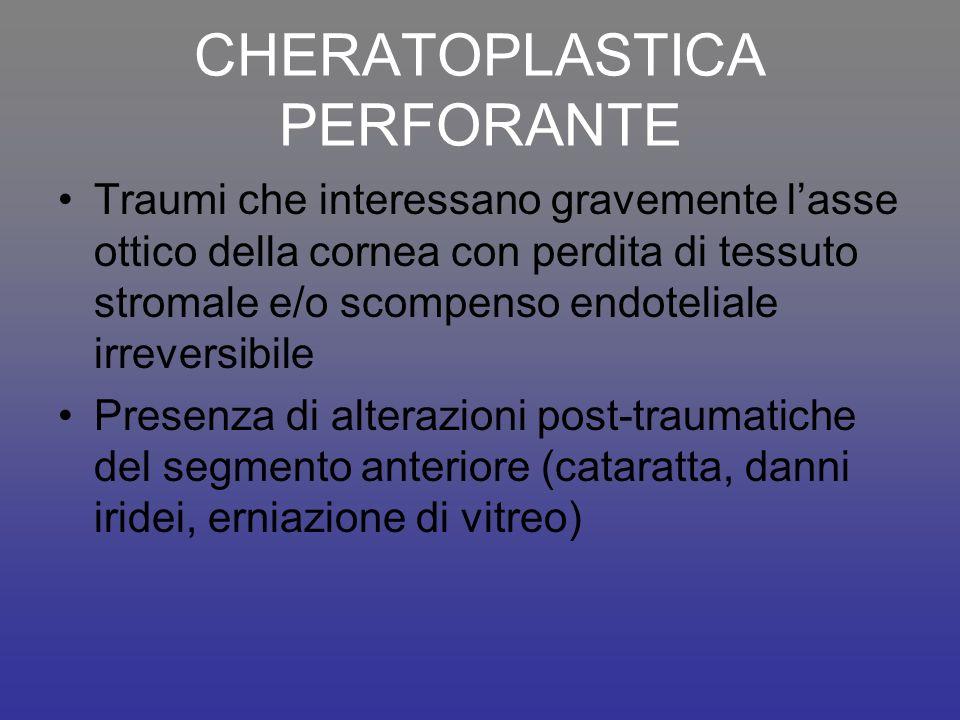 CHERATOPLASTICA PERFORANTE