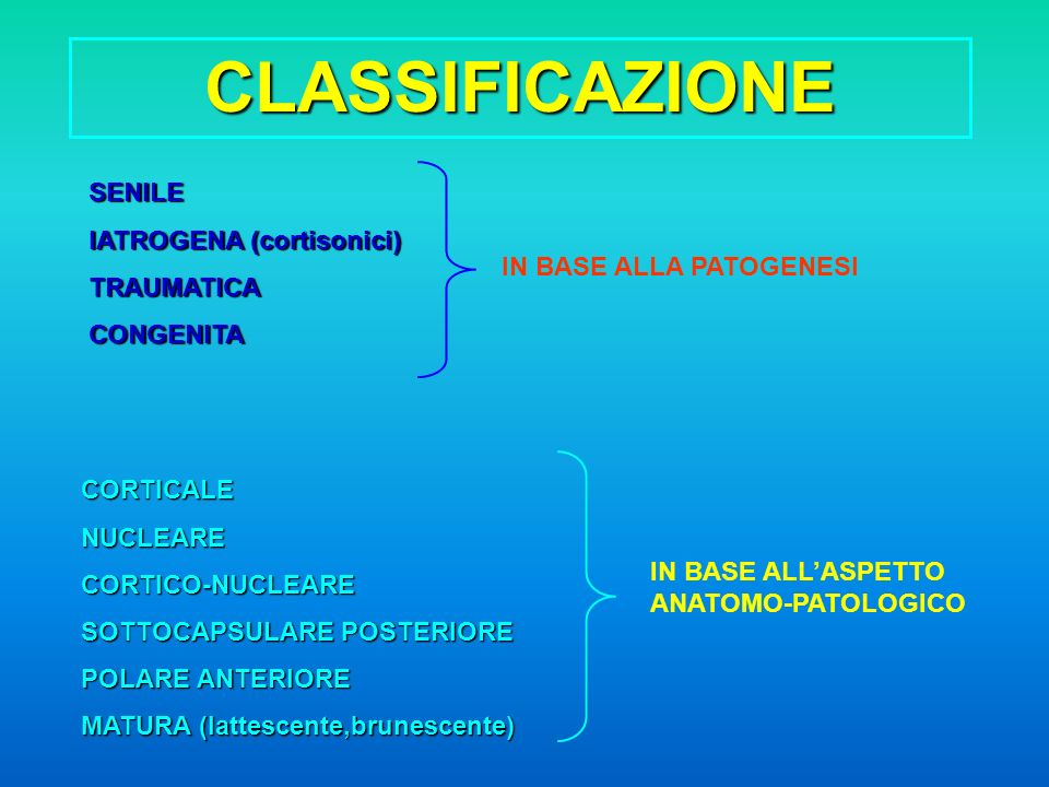 CLASSIFICAZIONE SENILE IATROGENA (cortisonici) TRAUMATICA CONGENITA