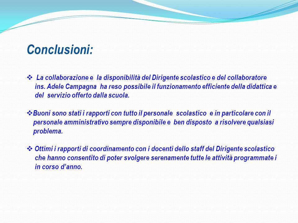 Conclusioni: La collaborazione e la disponibilità del Dirigente scolastico e del collaboratore.