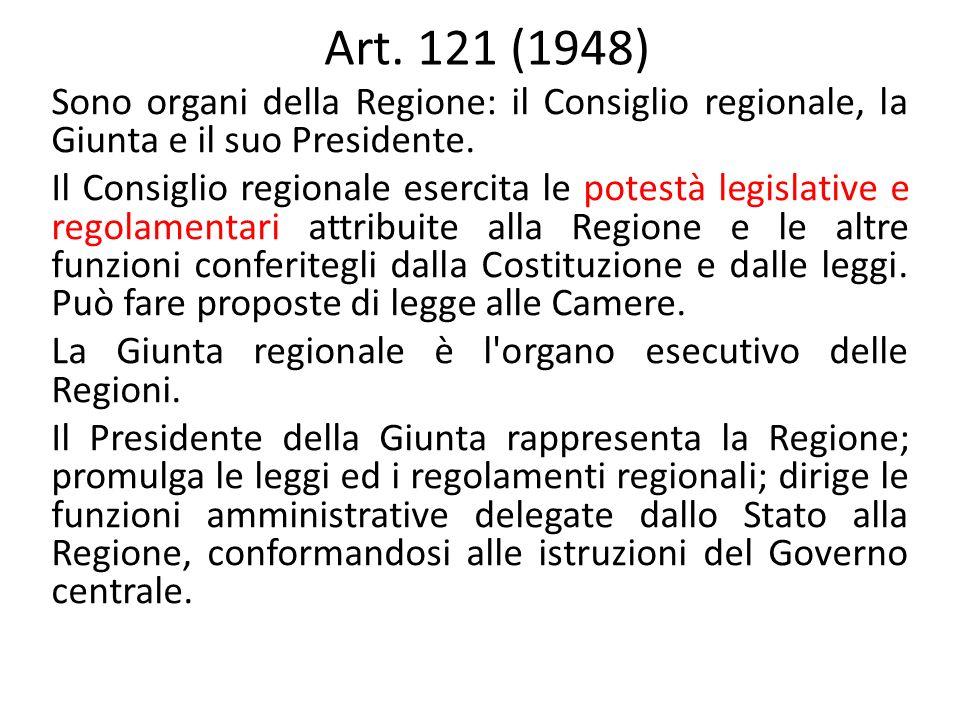 Art. 121 (1948)Sono organi della Regione: il Consiglio regionale, la Giunta e il suo Presidente.