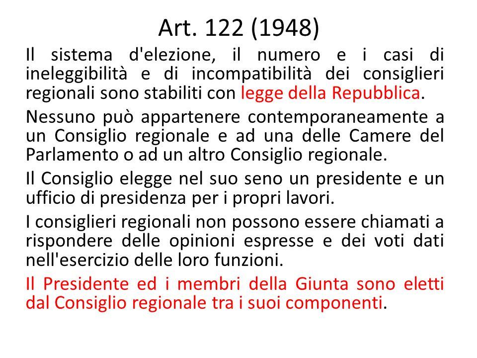 Art. 122 (1948)