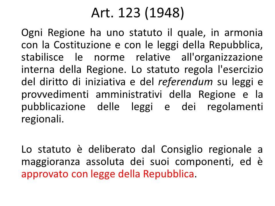 Art. 123 (1948)