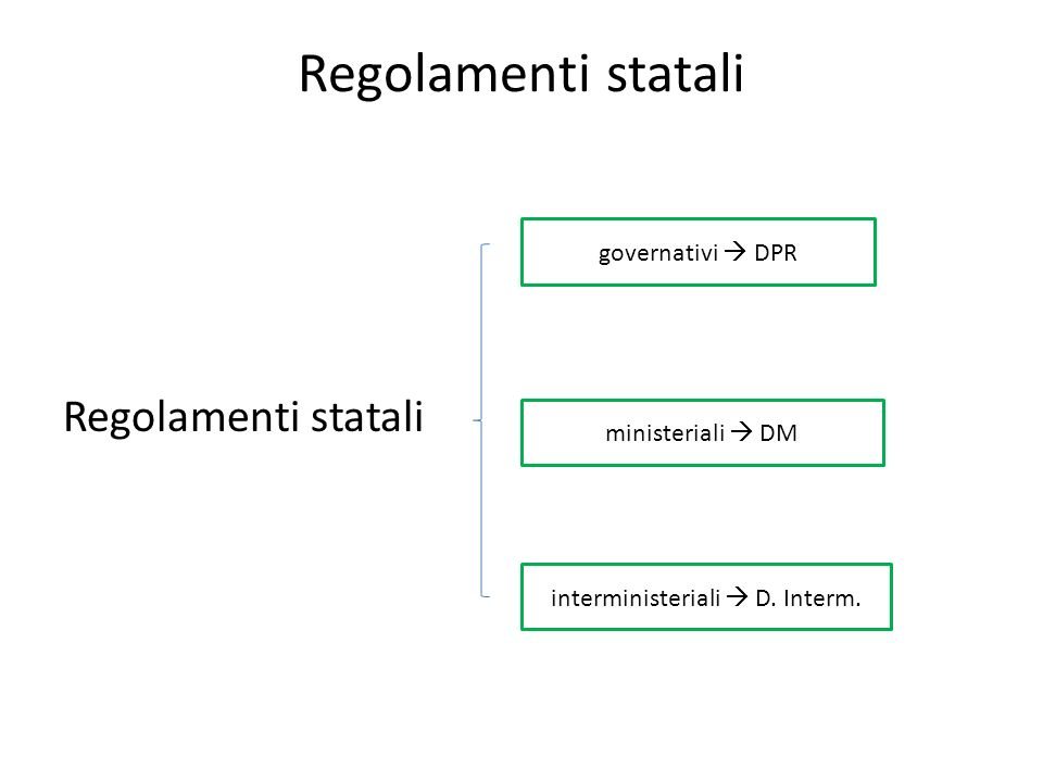 interministeriali  D. Interm.