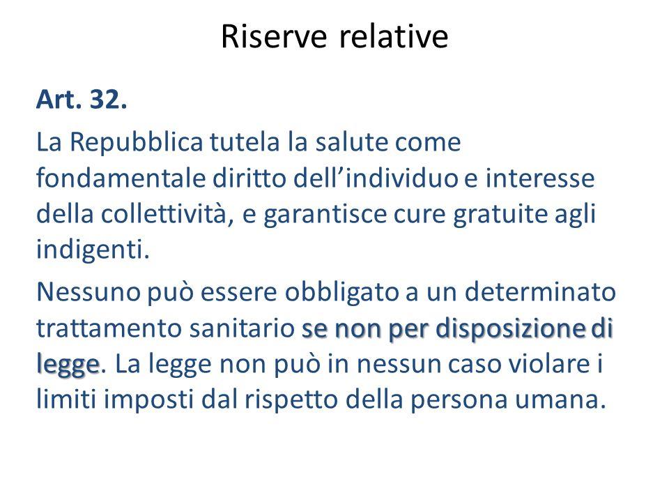 Riserve relative Art. 32.