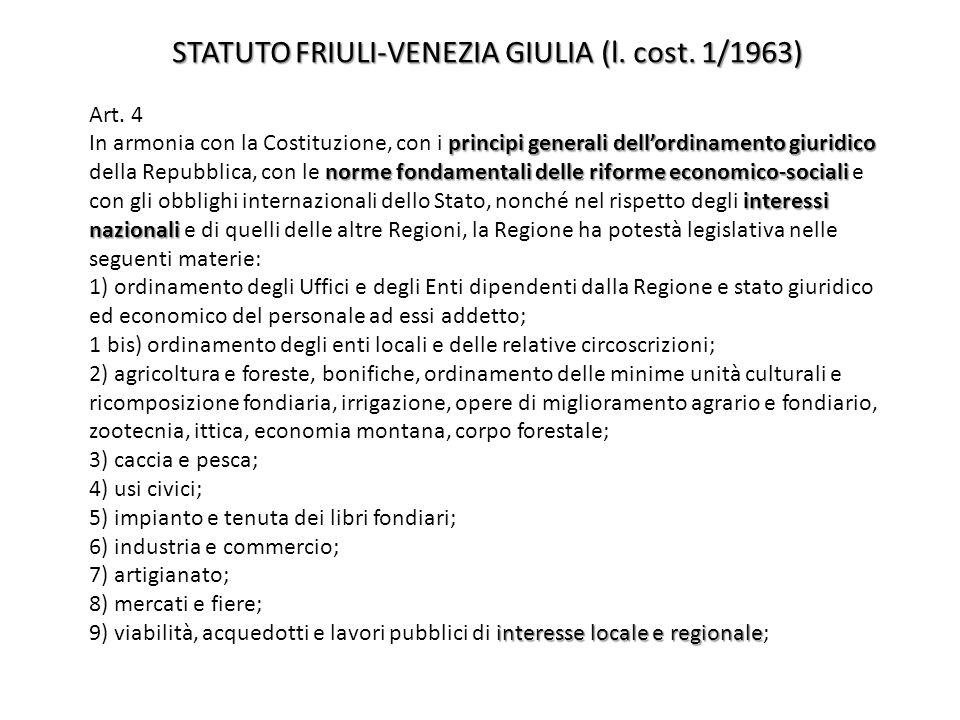 STATUTO FRIULI-VENEZIA GIULIA (l. cost. 1/1963)