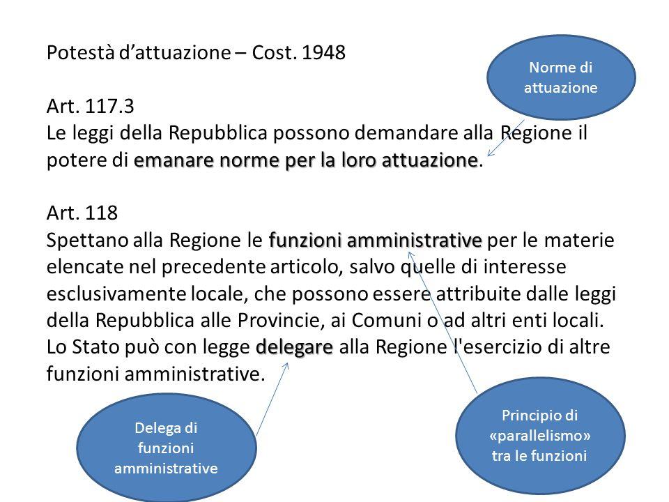Potestà d'attuazione – Cost. 1948 Art. 117.3