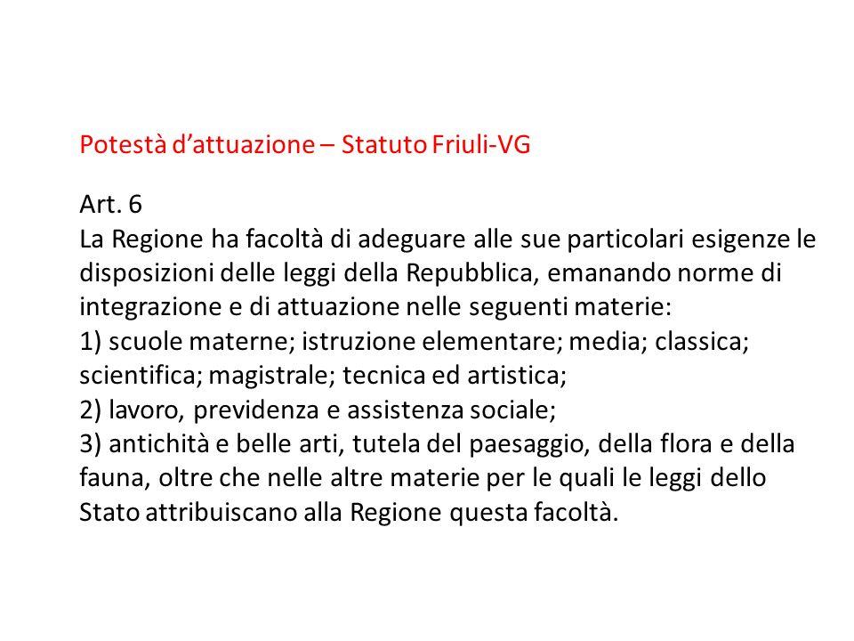 Potestà d'attuazione – Statuto Friuli-VG