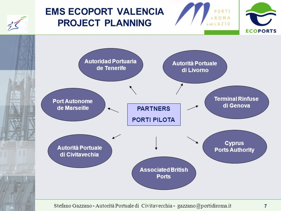 EMS ECOPORT VALENCIA PROJECT PLANNING