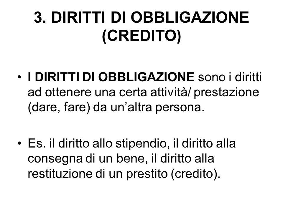 3. DIRITTI DI OBBLIGAZIONE (CREDITO)