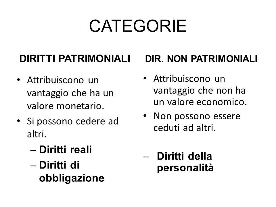 CATEGORIE Attribuiscono un vantaggio che ha un valore monetario.